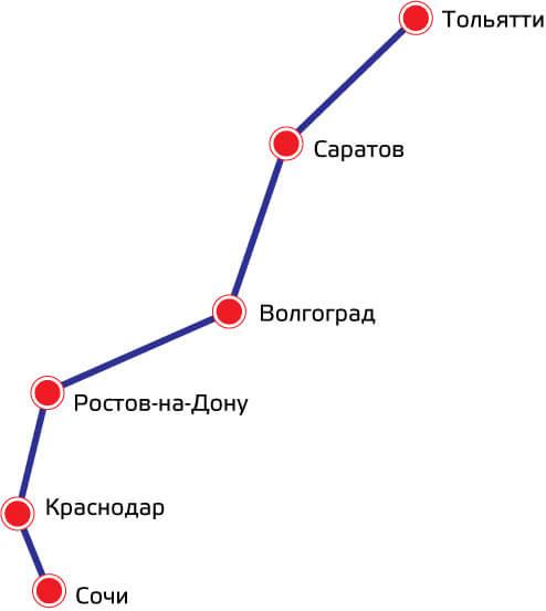 Автопробег-выставка «Сделано в Тольятти-2013»