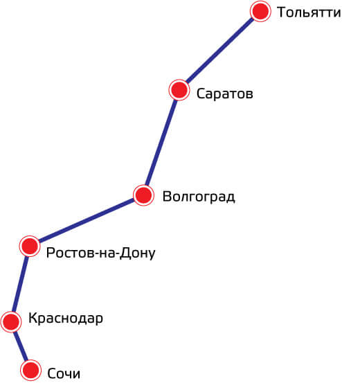 Маршрут следования выставки. Автомобили Лада Калина 2. Новости, описание, видео.