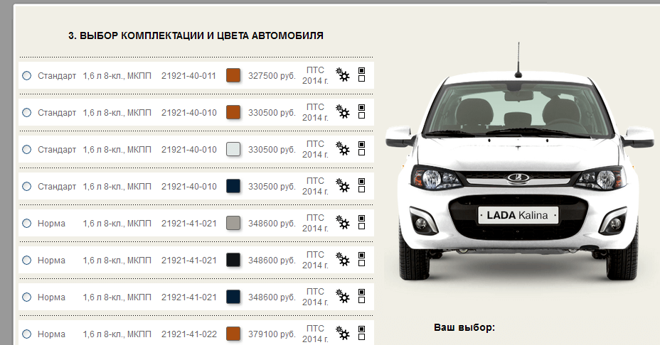 Цены на хэтчбек Калина-2, приобретаемый через сайт. Автомобили Лада Калина 2. Новости, описание, видео.
