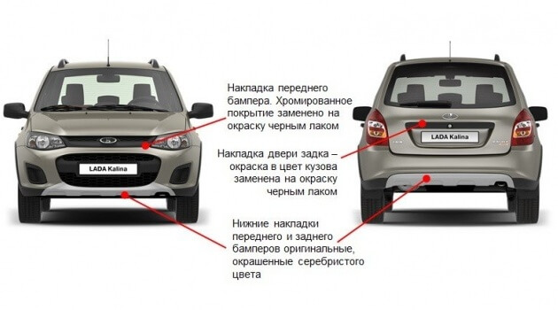 Подробности о товарных экземплярах автомобилей Kalina Cross