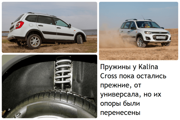 Внешность автомобиля Kalina Cross. Автомобили Лада Калина 2. Новости, описание, видео.