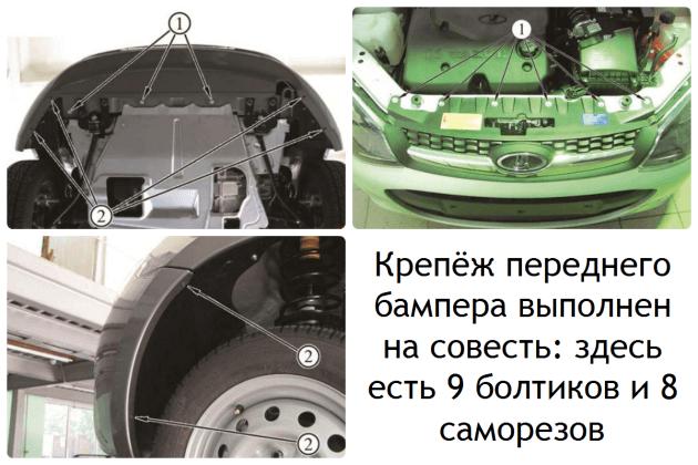 Бампер Калины-2, детали крепежа: 1 – метрические болтики, 2 – винты-саморезы