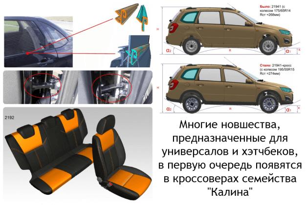 Конструктивные улучшения кроссовера Лада Калина в сравнении с универсалом