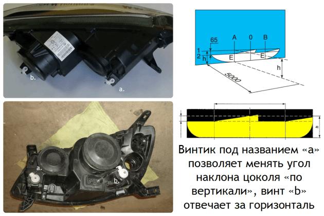 Блок-фара Калины-2, правильная настройка направления пучка