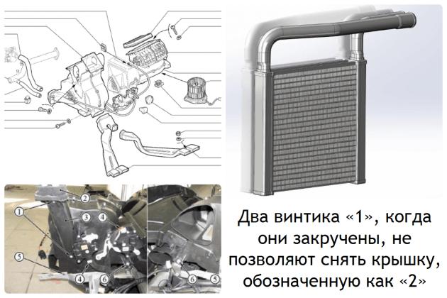 Устройство узла под названием блок отопителя