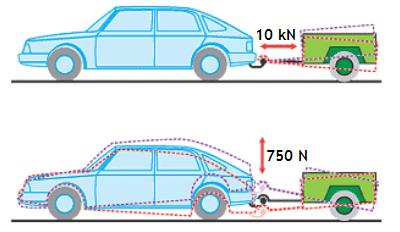 Объяснение понятий тяговая нагрузка и нагрузка на шар