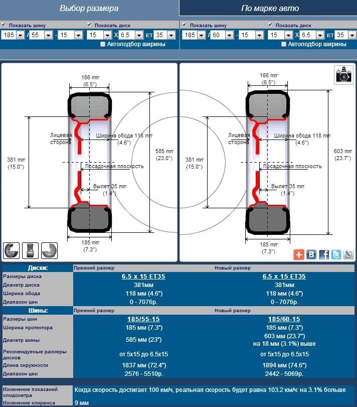 Выбор зимних шипованных шин для «Лады Калины-2»